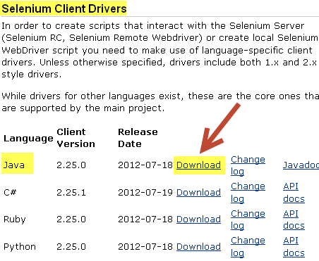 Selenium WebDriver Quick Guide Using Java with Eclipse