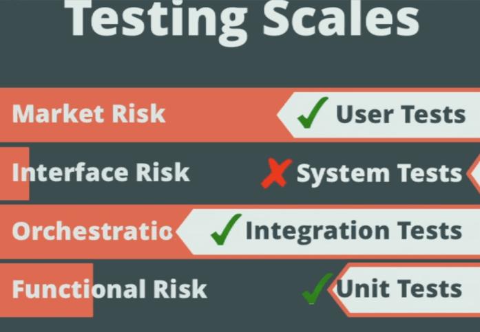 TestingScalesSlide