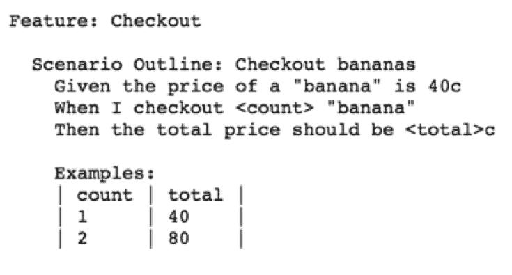 BananaFeature