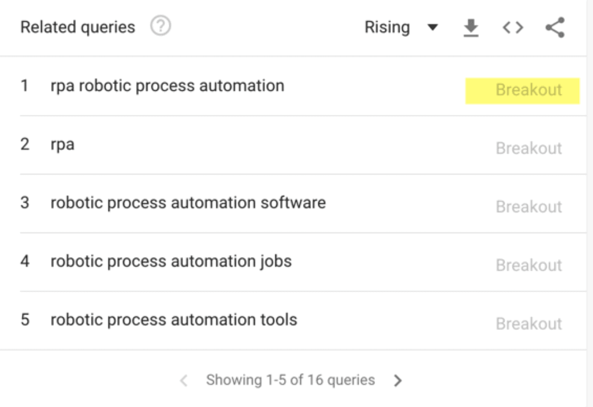 机器人过程自动化突围